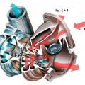 Двигатели Peugeot EP6