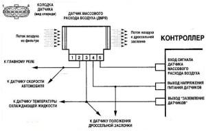 Схема контактов ДМРВ