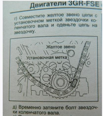 Совмещение меток ГРМ