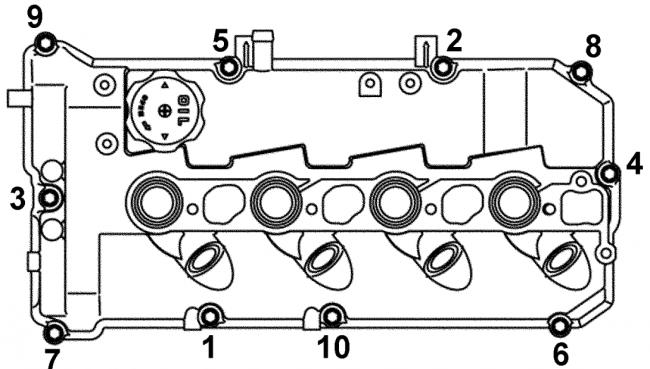 Последовательность отворачивания болтов крепления клапанной крышки