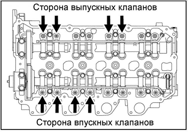 Расположение впускных и выпускных клапанов