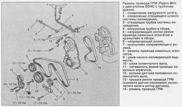 Детали механизма ГРМ 4А31