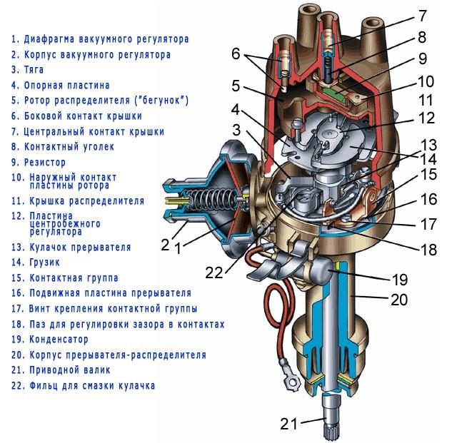 прерыватель-распределитель зажигания (трамблер) SR18DE