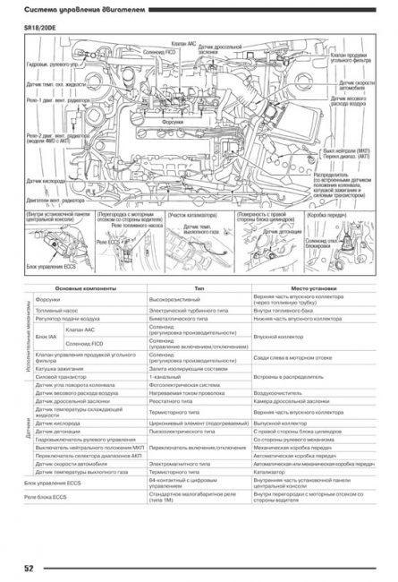 схема расположения основных элементов двигателя