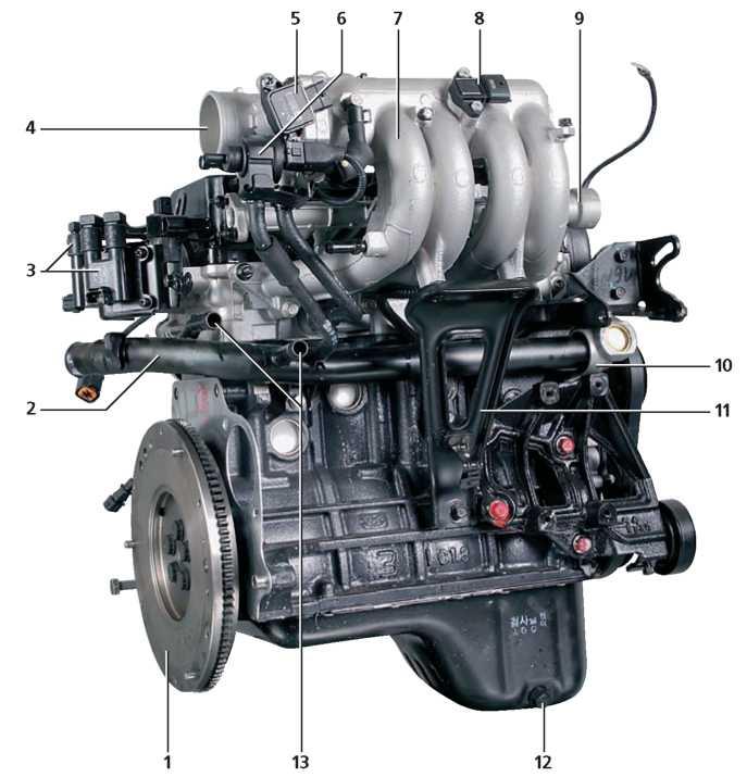 Вид на двигатель сзади