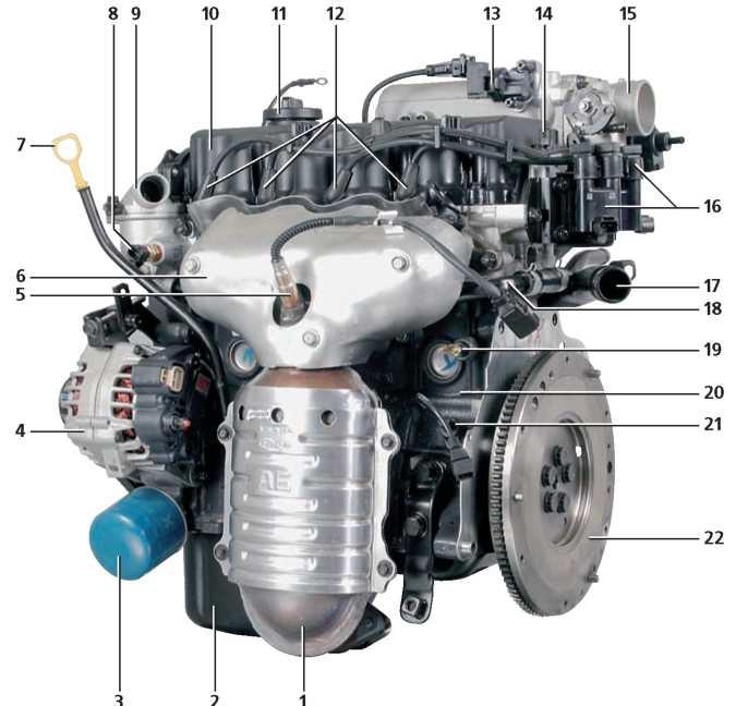 Вид надвигатель Hyundai Getz G4EA(1,3 л) спереди