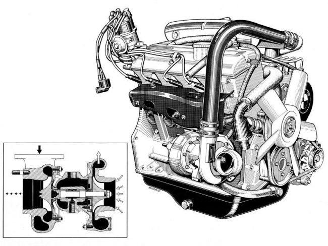 Мотор М10