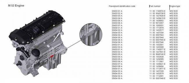 Маркировка двигателя