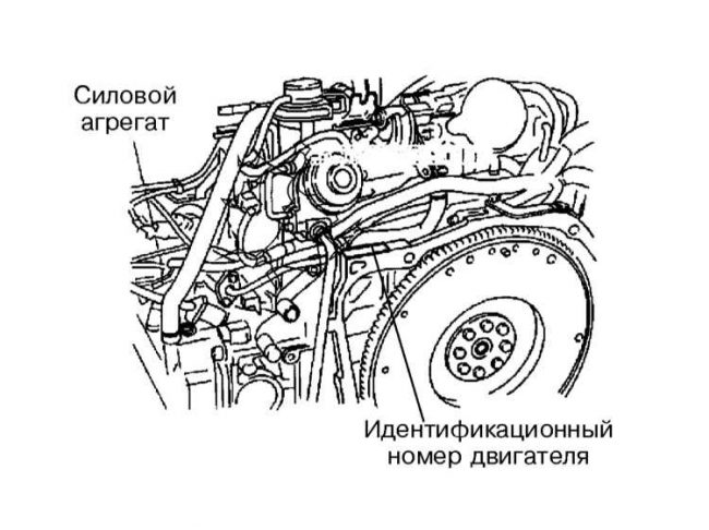 Идентификационный номер двигателя