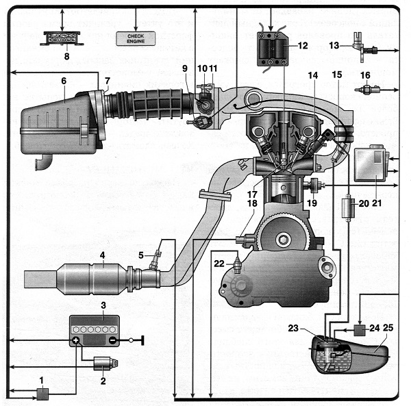 Инжектор электронного типа