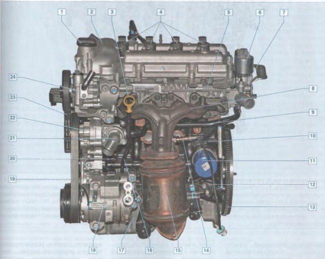 установка B207R