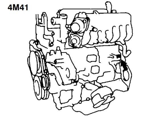 Мотор 4М41