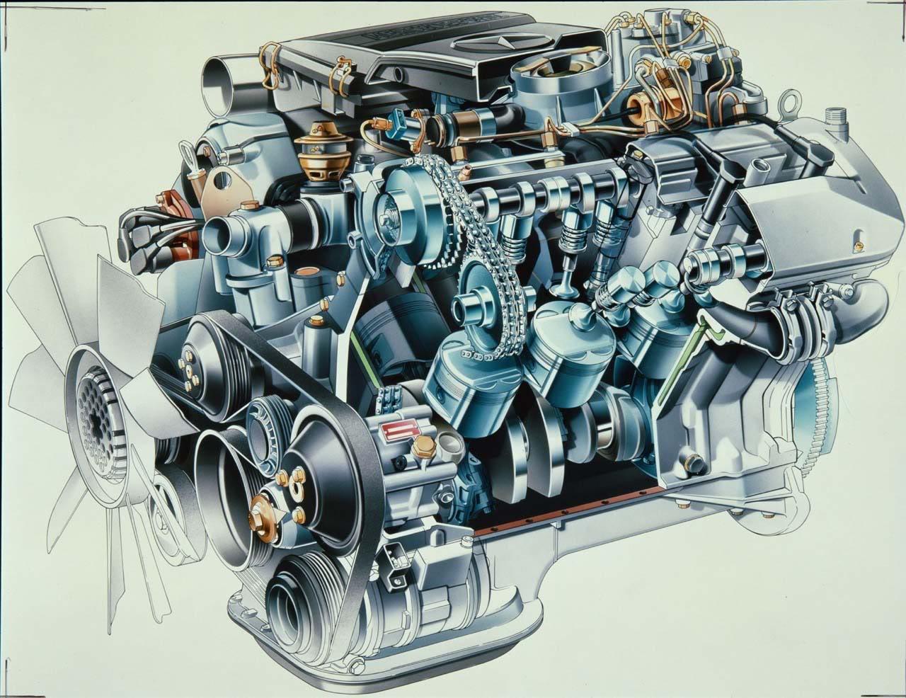 Строение мерседесовского двигателя