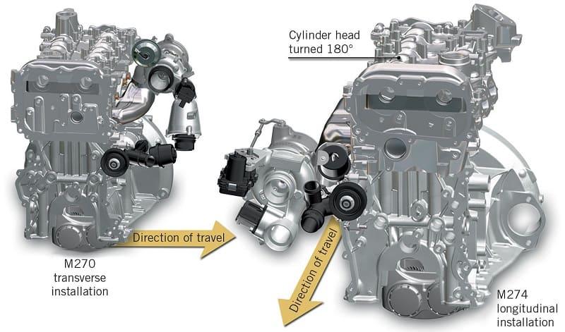 Различия между M270 и M274