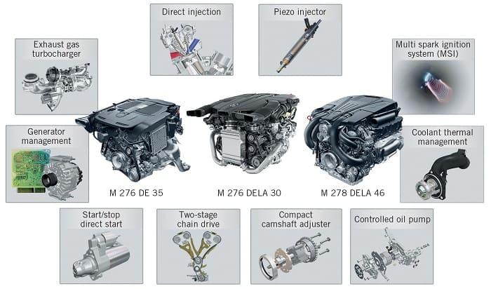 Системы M276