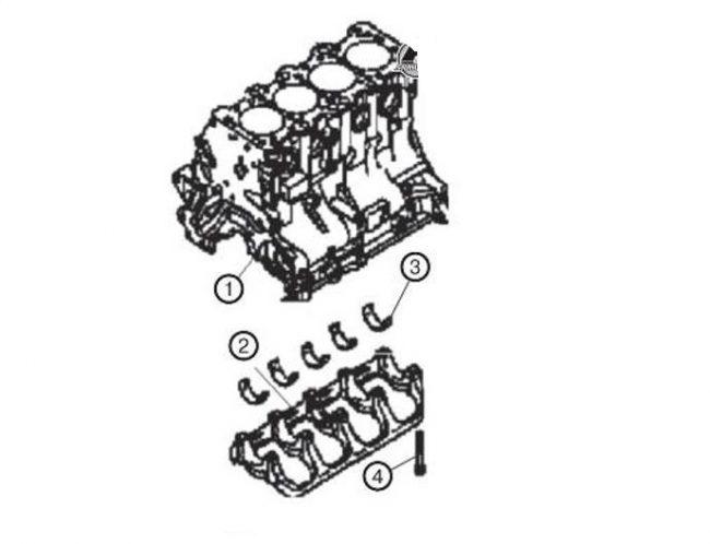 Устройство блока цилиндров