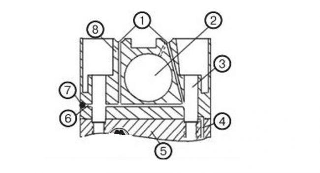 Схема смазки ГБЦ