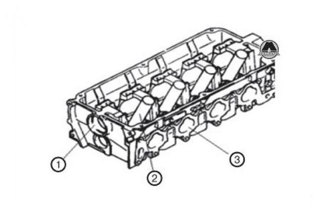 Устройство головки блока цилиндров