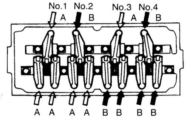 Мотор 4g15