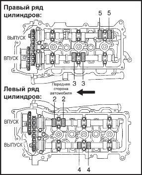 Регулировка клапанов двигателя 1GR-FE