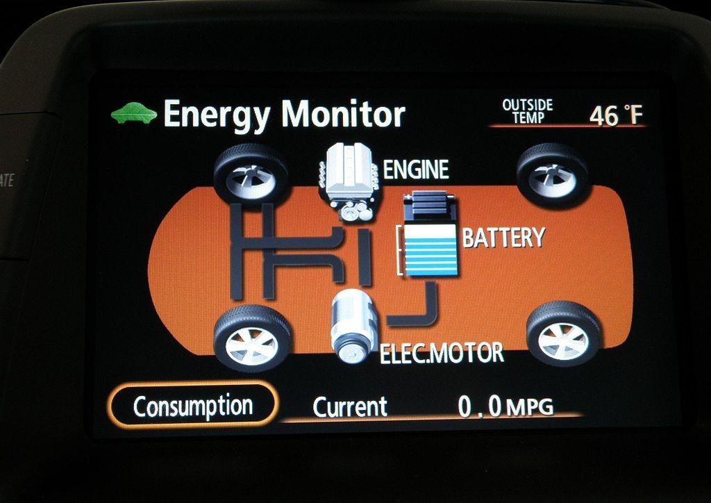 Схема гибридного силового привода на автомобиле Toyota Prius
