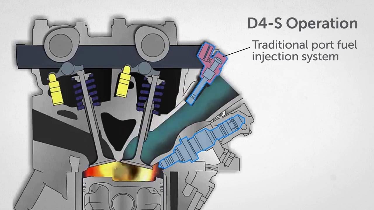 Схема впрыска D4-S