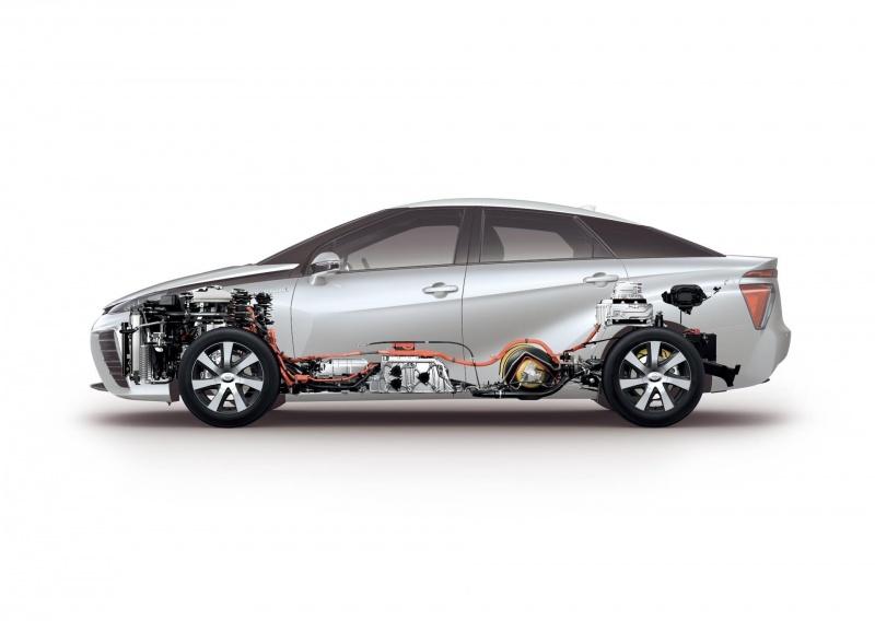 Toyota Mirai автомобиль на водороде