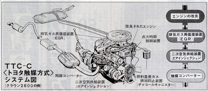 Японский рекламный плакат с расшифровкой принципа работы системы TTC