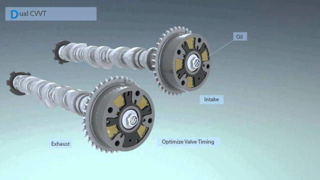 Идеальный двигатель для Hyundai Accent