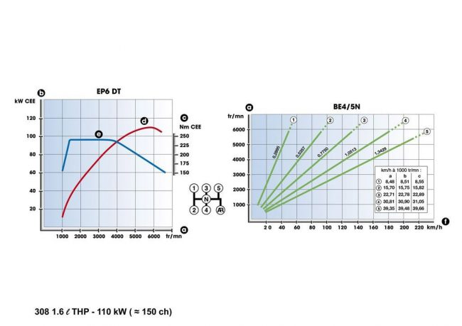 Система фазораспределения впрыска топлива Valvetronic