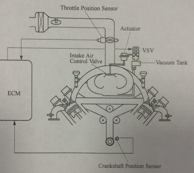 Схема системы ACIS