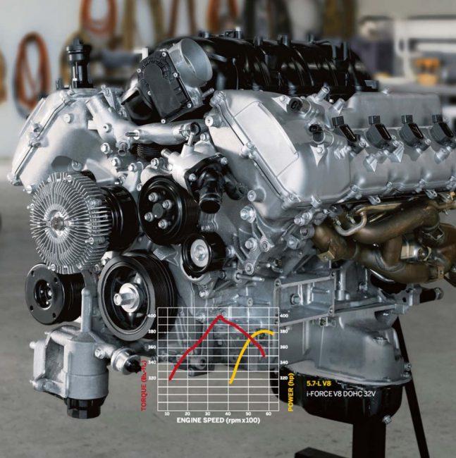 Двигатель 3UR-FE и его характеристики
