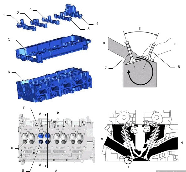Конструкция M20A-FKS
