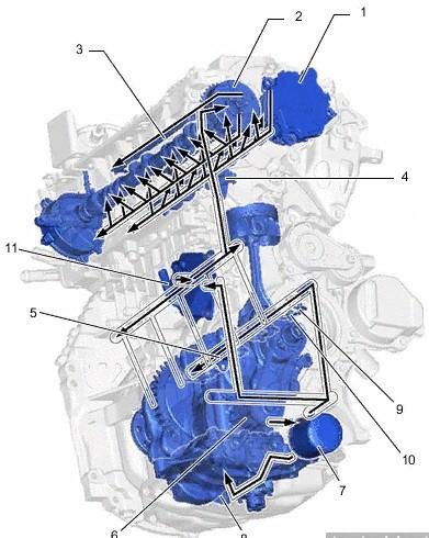 M20A-FKS конструкция
