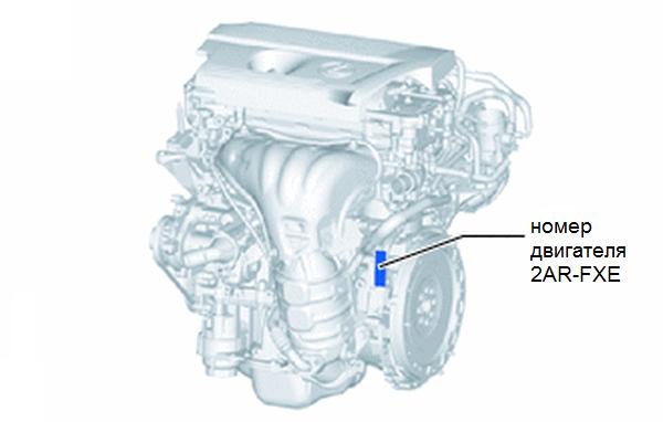 Расположение номера двигателя 2AR-FXE