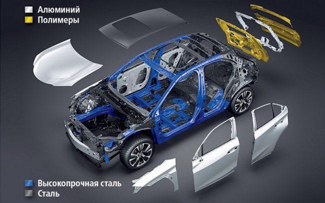 Кузов Lexus UX