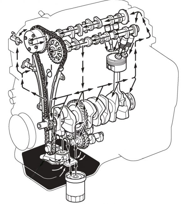 Структура двигателя 2AZ-FXE