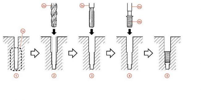 Установка резьбовой втулки для устранения конструктивного просчета двигателя 2AZ-FXE