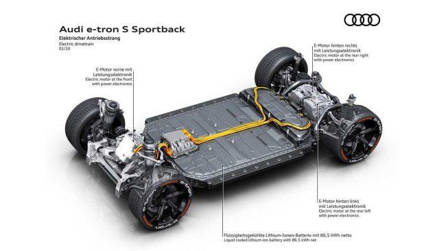 «Внутренности» Sportback
