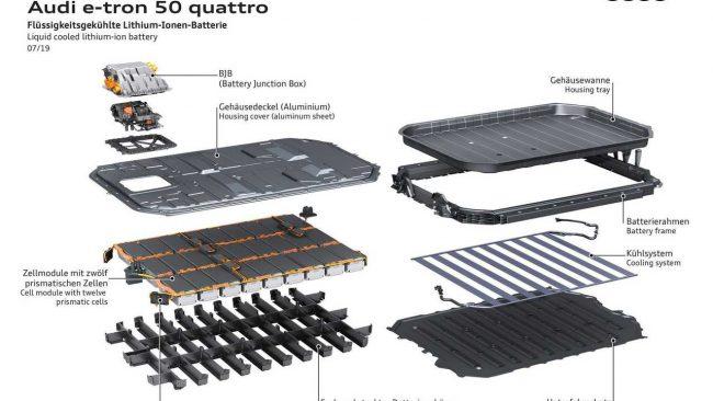 Устройство аккумуляторной батареи Audi e-Tron Quattro
