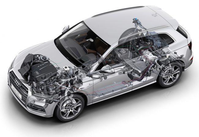 Принципиальная схема компоновки систем Audi Q5 второго поколения