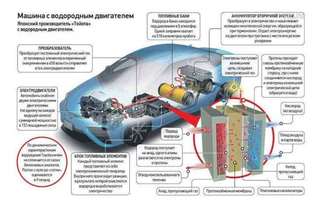Машина «нафарширована» техническими новинками