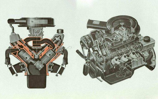 Схема ГРМ двигателя V