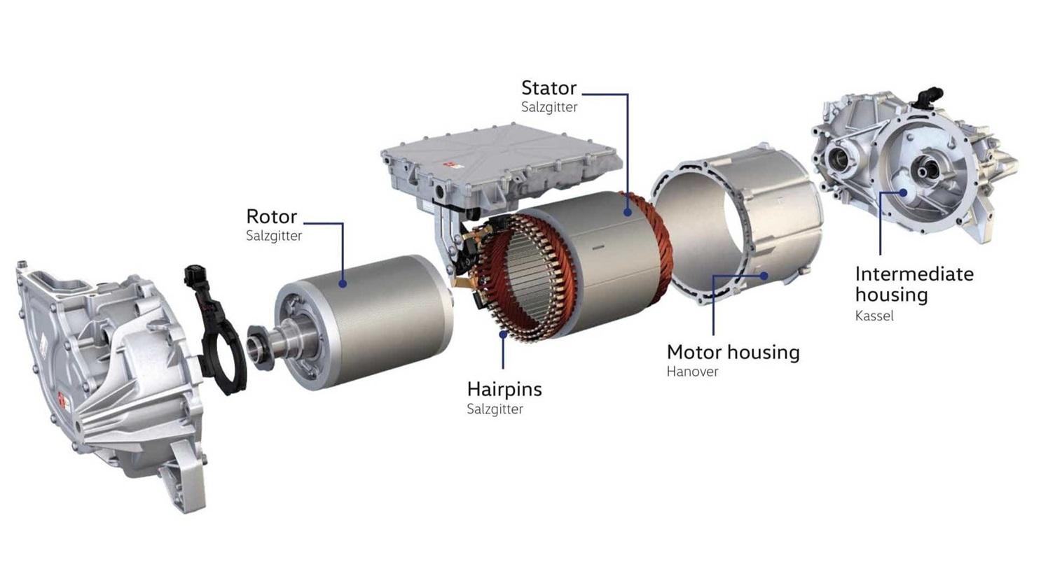 Конструкция электродвигателя APP 310