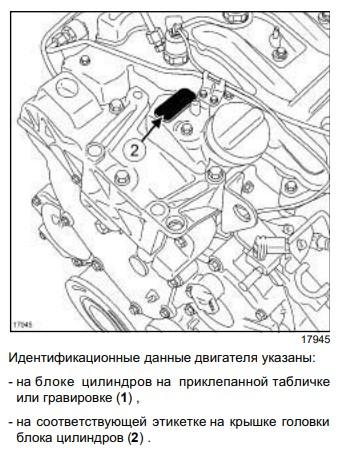 Маркировка двигателя G9U