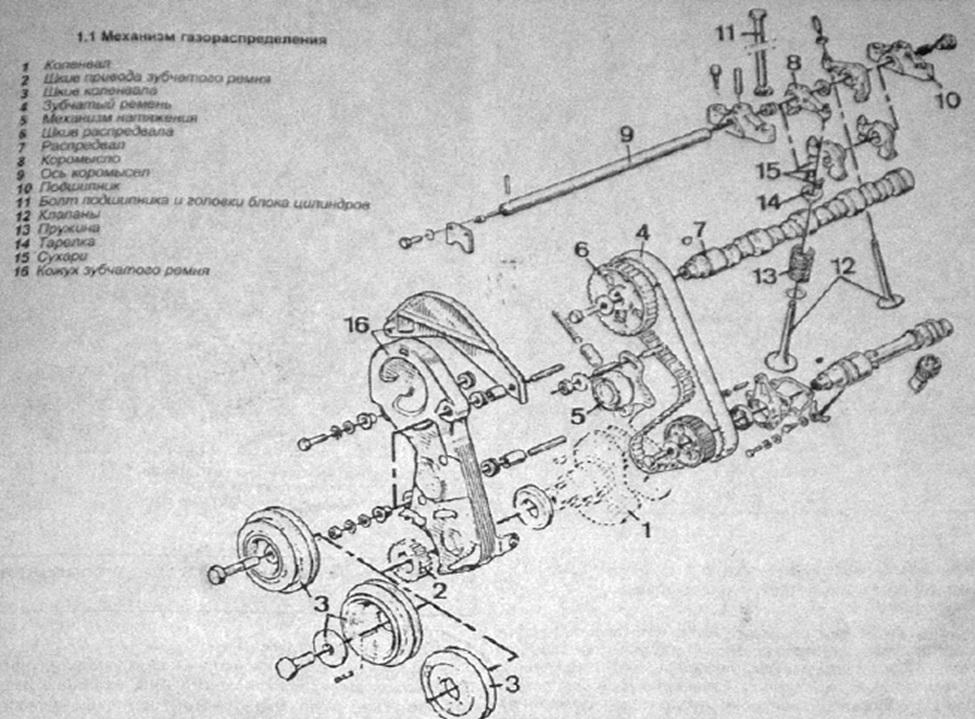 Схема ГРМ J7T