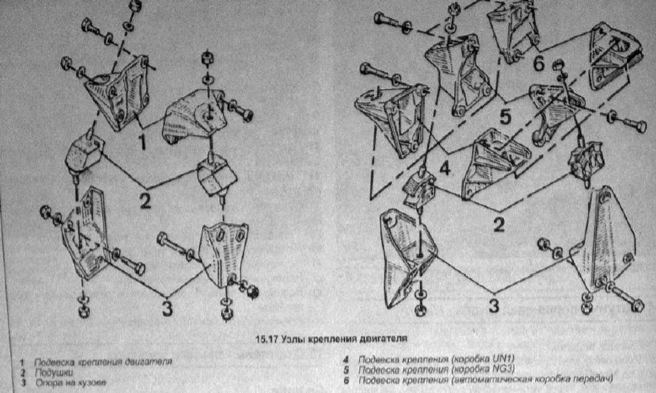 Схема крепления J7T в Renault 25