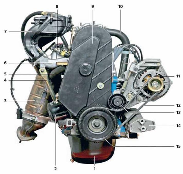 Ременный привод генератора