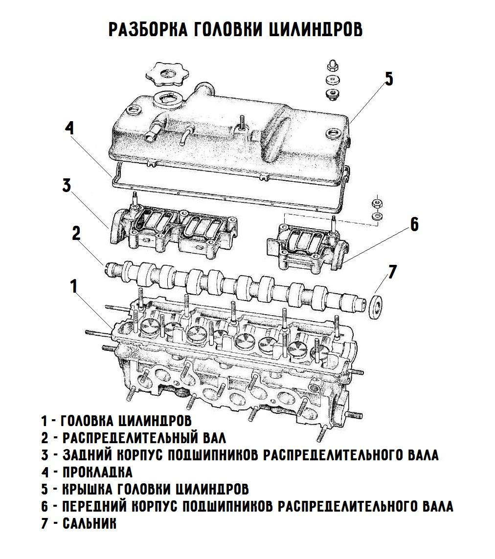 Схема ГБЦ ВАЗ-2111
